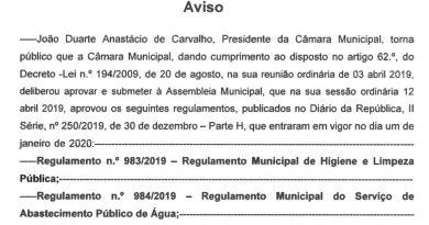 Divisão de Água e Ambiente Aviso e Regulamentos  2020